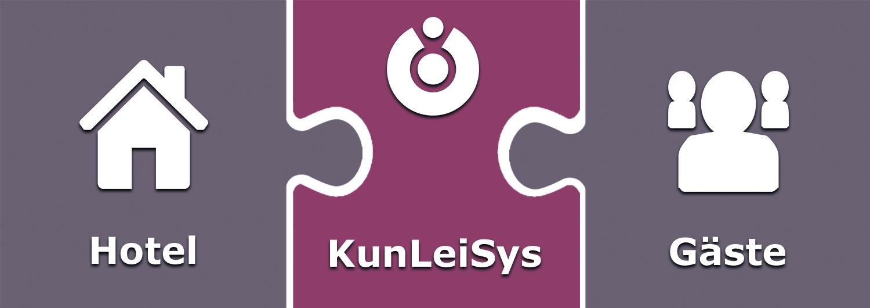 KunLeiSys Software Gäste Club